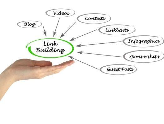 Foundational Link Building Packages - Chatter Digital